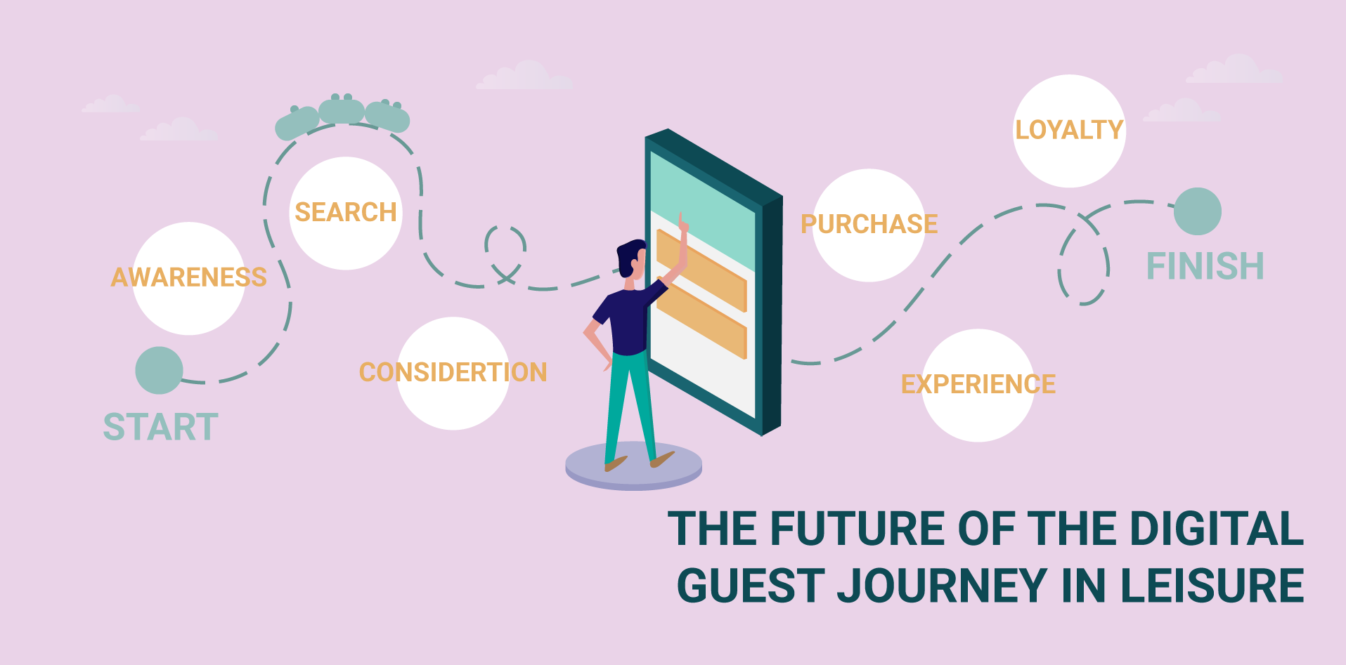 The future of leisure's digital guest journey and how to get it right